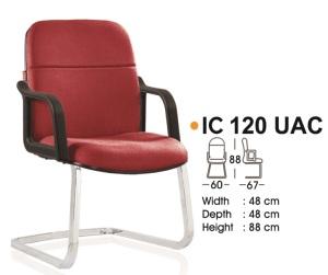 IC-120-UAC-300x251